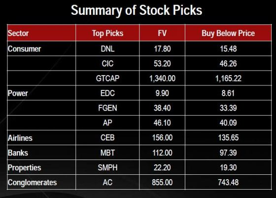 COL Stock Picks