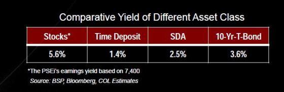 StocksComparative
