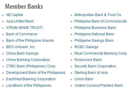 UITF Banks